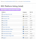 EDC platformlist by category.png